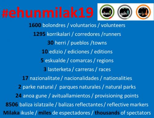 ¡#ehunmilak19 resumido en cifras!!